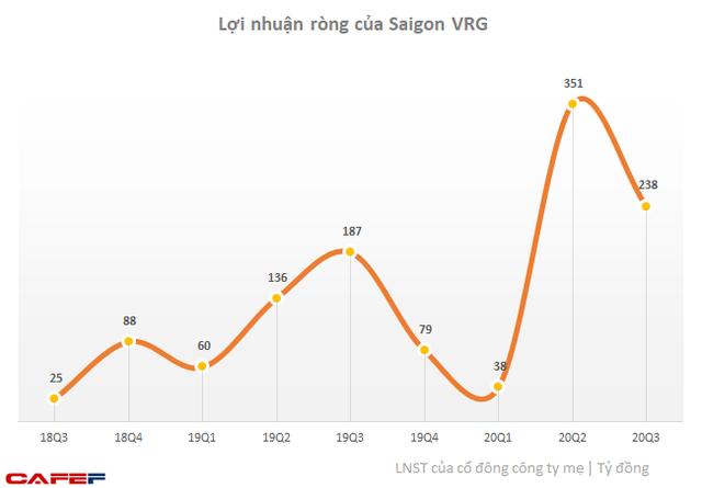 SIP: Thị giá tăng mạnh lên 146.000 đồng/cp, Tập đoàn Công nghệ Cao su chốt giá thoái vốn 97.500 đồng/cp - Ảnh 2.