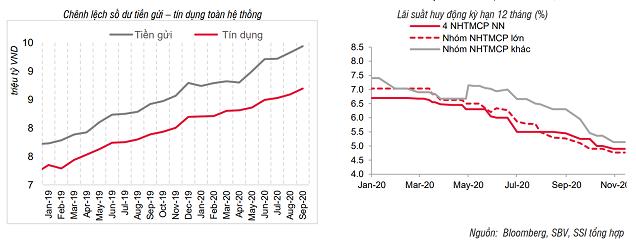 Lãi suất tăng trên liên ngân hàng, USD giảm giá - Ảnh 2.