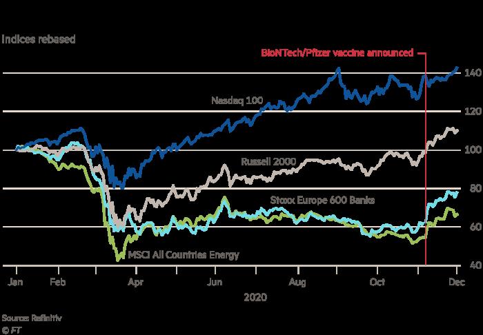 Hiện tượng mọi thứ đều tăng giá kỳ lạ trên Phố Wall: Nhà đầu tư điên cuồng rót tiền, giới phân tích liên tiếp cảnh báo về bong bóng  - Ảnh 2.