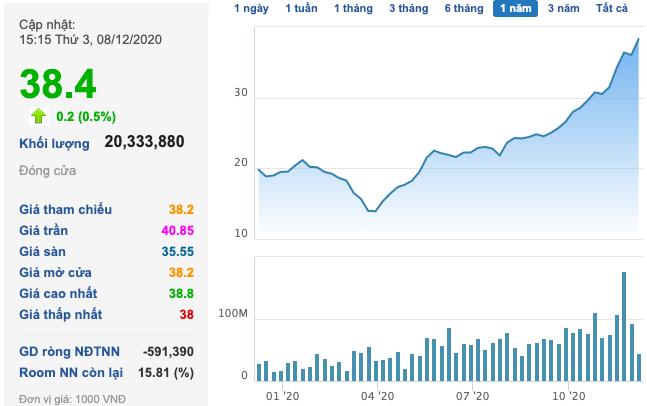 Tập đoàn Hoà Phát (HPG) lập công ty bất động sản, vốn điều lệ 2.000 tỷ đồng - Ảnh 1.