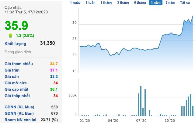 Nhà đầu tư Nhật đã mua lại hơn 24% vốn tại công ty chuyên logistics Việt Nam - Ảnh 1.