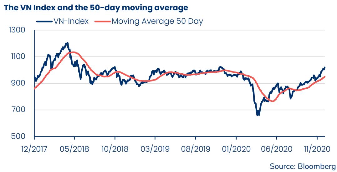 Pyn Elite Fund: Lãi suất giảm sâu kéo nhà đầu tư vào chứng khoán, VN-Index sẽ sớm cán mốc 1.800 điểm - Ảnh 1.