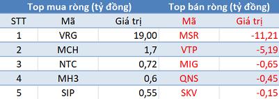 VN-Index tiếp đà tăng điểm, khối ngoại quay đầu bán ròng trong phiên 22/12 - Ảnh 3.