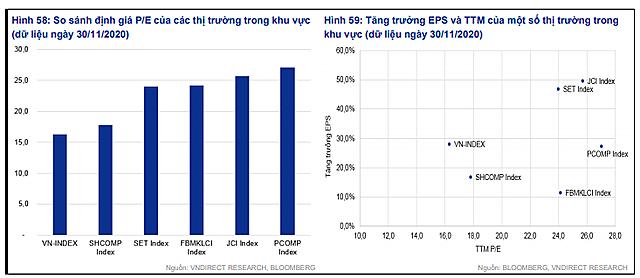 VN-Index năm 2021 dưới góc nhìn các công ty chứng khoán - Ảnh 2.