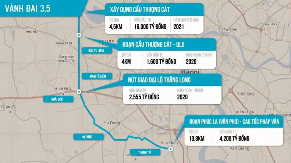 Dự án đường vành đai 3,5 sắp hoàn thành đẩy giá BĐS Hoài Đức tăng  - Ảnh 1.
