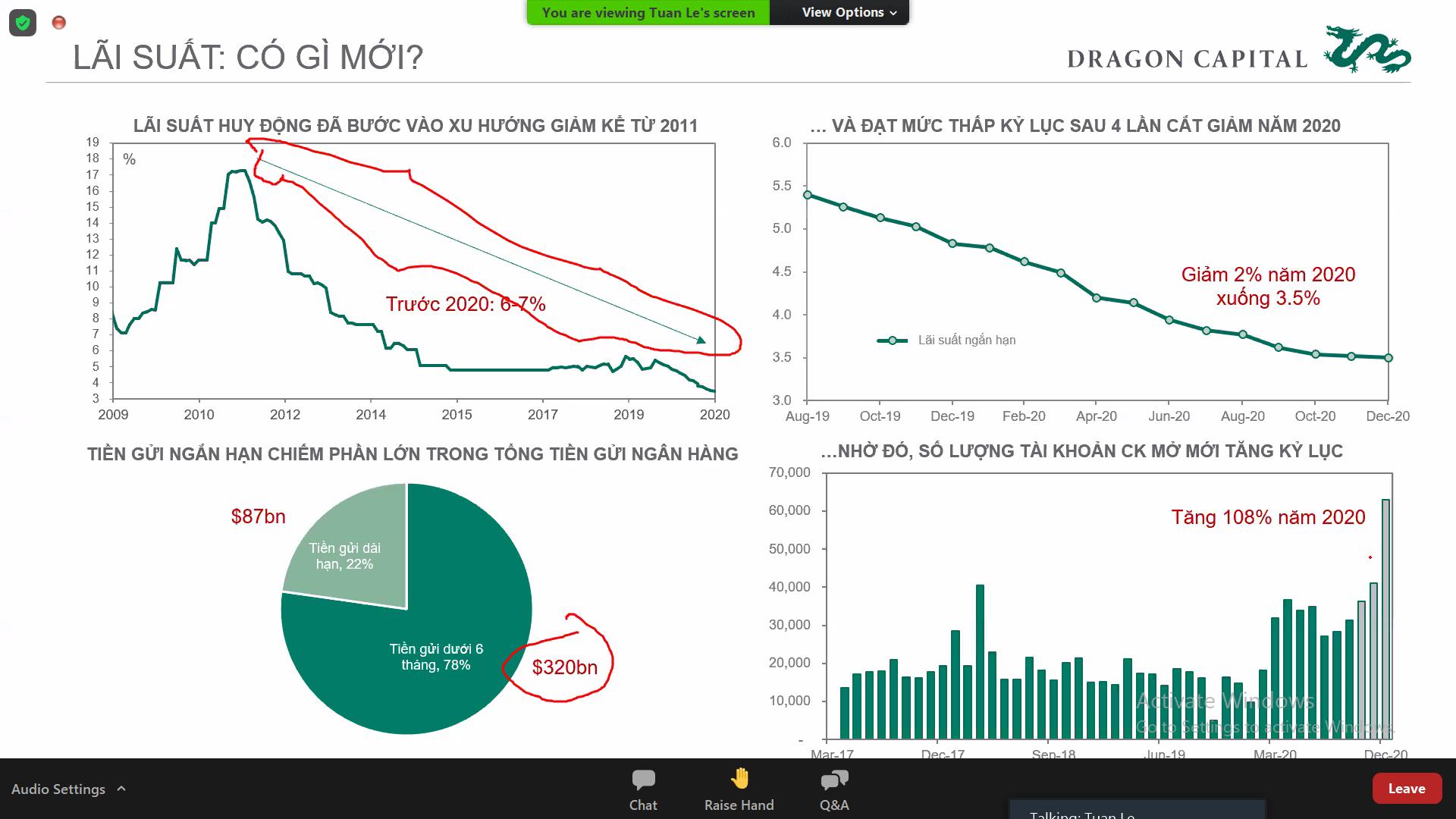 Chuyên gia Dragon Capital: Chứng khoán Việt Nam đang có định giá tốt để đầu tư - Ảnh 1.