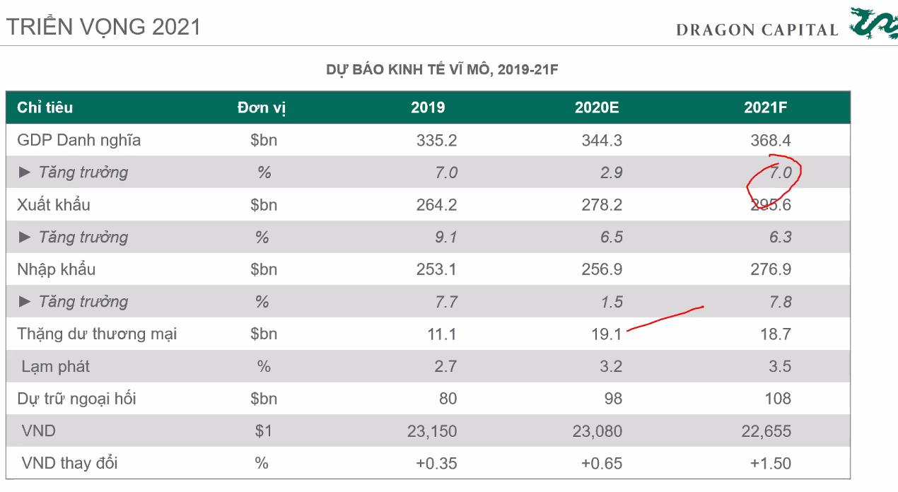 Chuyên gia Dragon Capital: Chứng khoán Việt Nam đang có định giá tốt để đầu tư - Ảnh 2.