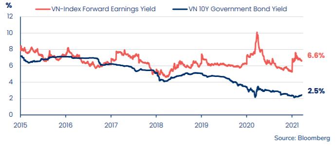 """Ông Petri Deryng: """"VN-Index đạt 1.500 điểm vào cuối năm 2021 là con số hợp lý"""" - Ảnh 1."""