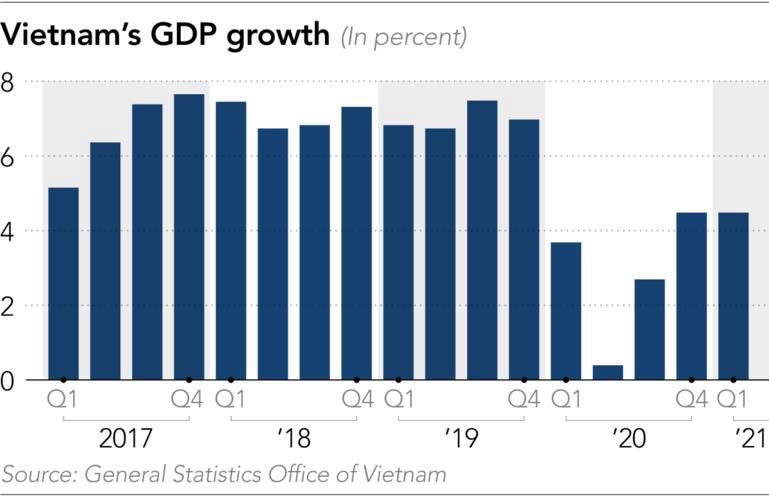Bloomberg, DVZ (Đức) nhận định gì về triển vọng kinh tế Việt Nam? - Ảnh 1.