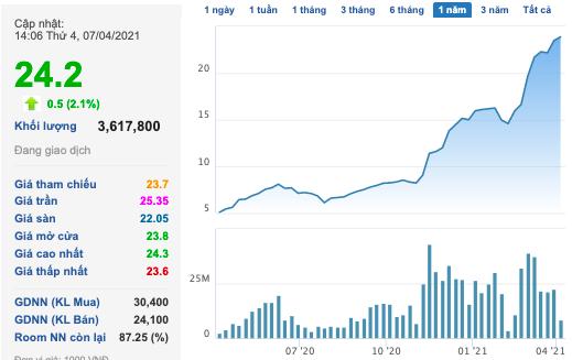 Thép Nam Kim (NKG): Sắp phát hành cổ phiếu ESOP và chia cổ tức tổng tỷ lệ 20%, kế hoạch lãi 2021 gấp đôi lên 600 tỷ đồng - Ảnh 2.