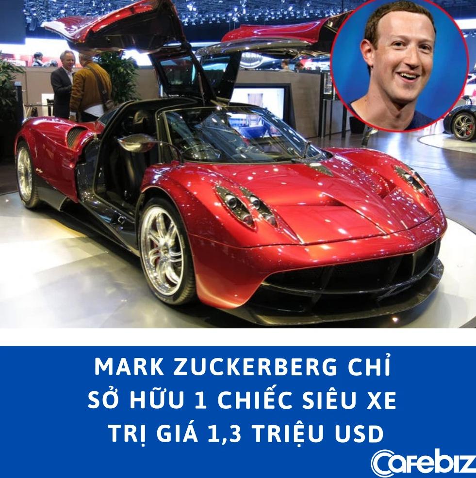 Tuổi 36 của Mark Zuckerberg: Thành 'người không thể động vào' và đang giàu hơn bao giờ hết, kiếm 40 tỷ USD chỉ trong năm 2020 - Ảnh 2.