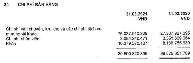 Chi phí cước tàu tăng, lợi nhuận Vĩnh Hoàn giảm 14% trong quý 1/2021 - Ảnh 1.