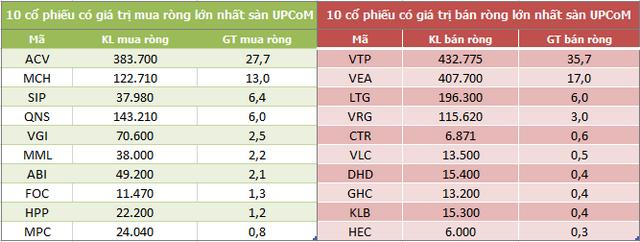 Khối ngoại tiếp tục rút ròng hơn 1.100 tỷ đồng trong tuần từ 19-23/4, bán mạnh VHM, HPG và VPB - Ảnh 5.