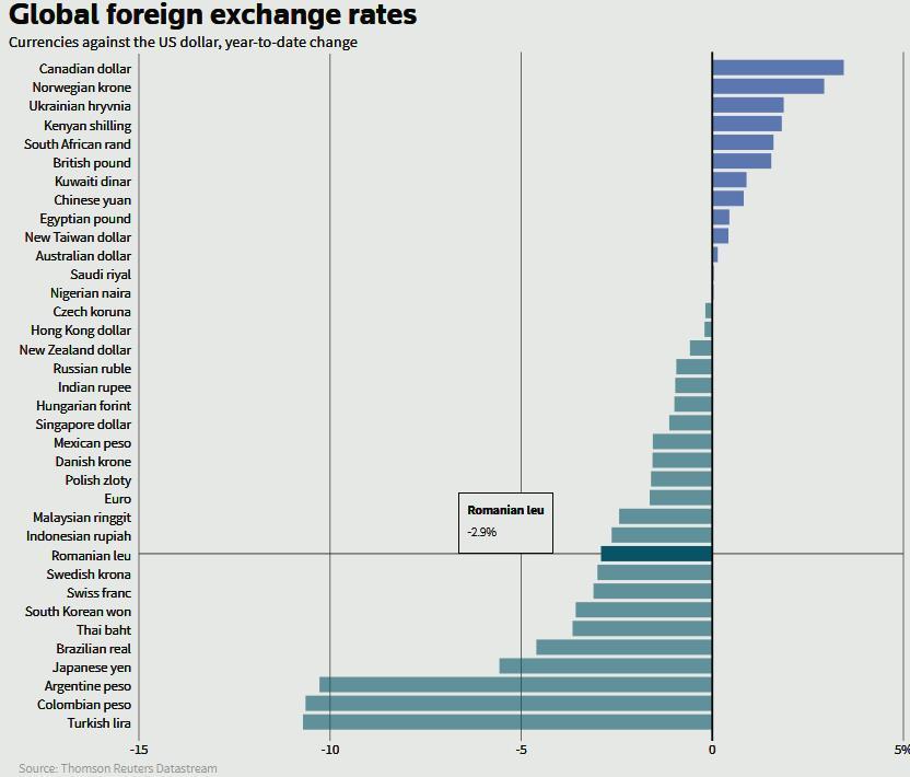 USD quốc tế lên cao nhất hơn 2 tuần trước khả năng Mỹ nâng lãi suất - Ảnh 1.