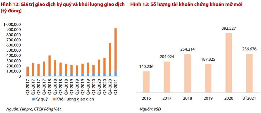 Nhóm Bluechips VN30 dẫn dắt, VN-Index có thể lên sát mốc 1.400 điểm trong năm 2021? - Ảnh 1.