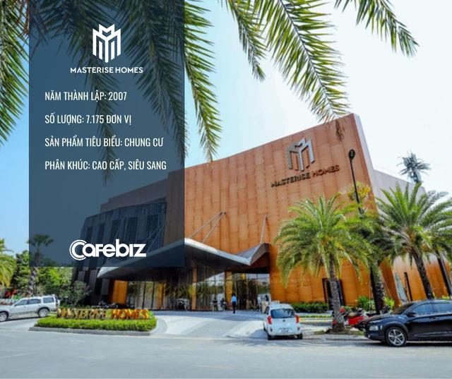 Masterise Group - Ông chủ các dự án căn hộ 500-700 trăm triệu đồng/m2: Trẻ tuổi nhưng vượt mặt đàn anh nhờ công thức thâu tóm đất vàng, xây nhà siêu sang, bán giá siêu sốc - Ảnh 1.
