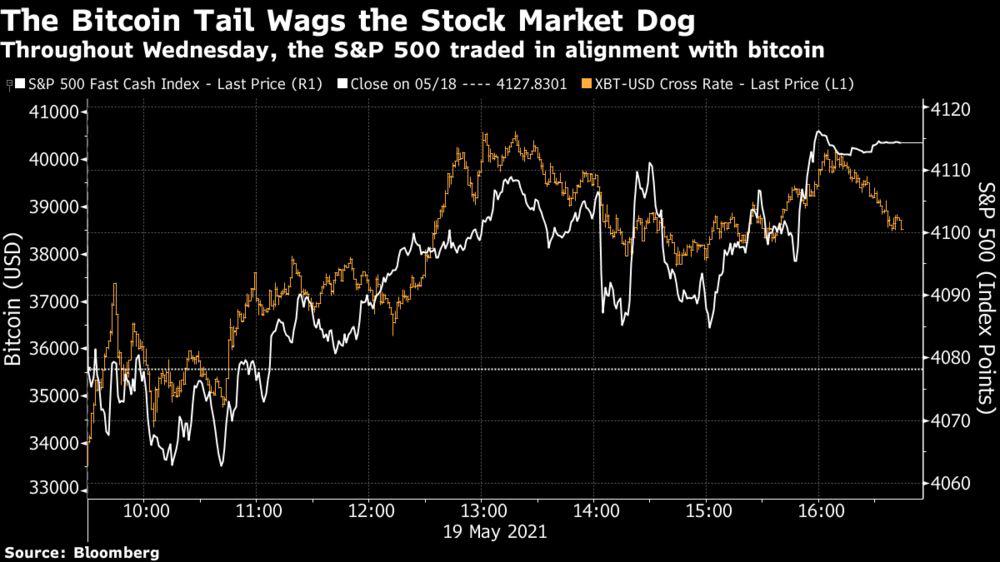 Bloomberg: Vẫn còn quá sớm để tuyên bố bong bóng Bitcoin đã vỡ - Ảnh 2.