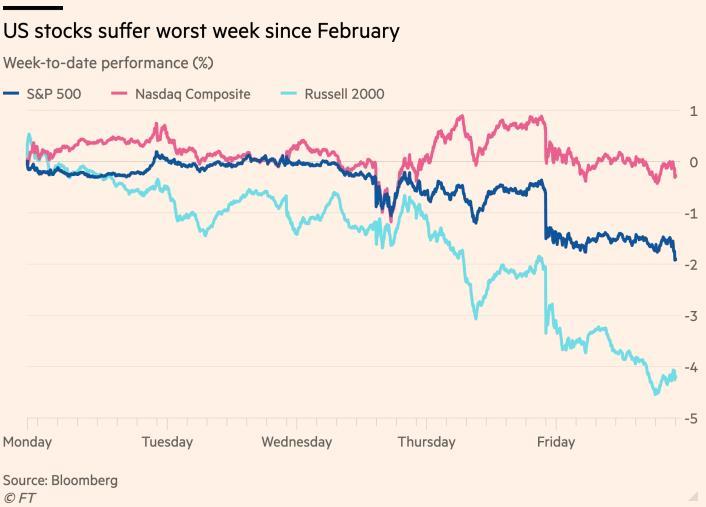Fed vẫn là tâm điểm chú ý của thị trường tài chính, hàng hóa, chứng khoán, toàn cầu trong tuần tới - Ảnh 2.