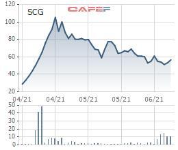 Vừa lên sàn chứng khoán hơn 2 tháng, Xây dựng SCG chốt quyền chào bán 35 triệu cổ phiếu với giá bằng mệnh giá - Ảnh 1.