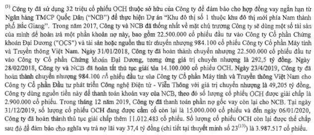 OGC Group bị Cục thi hành án dân sự quận Ba Đình kê biên gần 4 triệu cổ phiếu OCH để chờ xử lý - Ảnh 2.