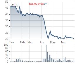 Từng xem là cú nhảy mạnh vào miếng bánh hàng trăm tỷ USD, Yeah1 bất ngờ chuyển nhượng 51% vốn tại Giga1 - Ảnh 3.