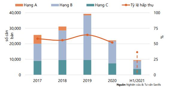Giá căn hộ tại Hà Nội gần 40 triệu đồng/m2 - Ảnh 1.