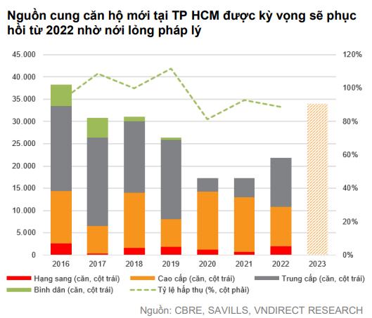 VNDIRECT: Nhu cầu thuê đất KCN tăng cao trong nửa cuối năm 2021 và sang cả năm 2022 - Ảnh 1.