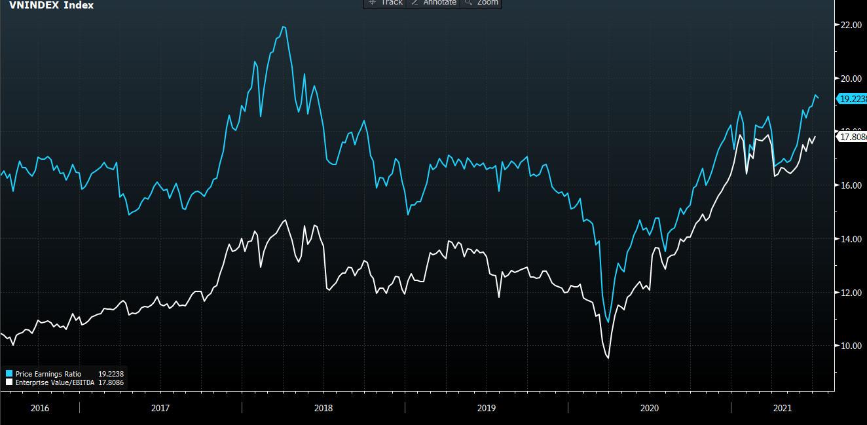 """VN-Index giảm mạnh nhất trong gần 6 tháng, vốn hóa HoSE bị """"thổi bay"""" hơn 200.000 tỷ đồng trong phiên 6/7 - Ảnh 2."""