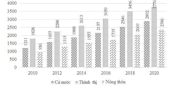 Covid-19 làm thu nhập bình quân người dân giảm 1% - Ảnh 2.