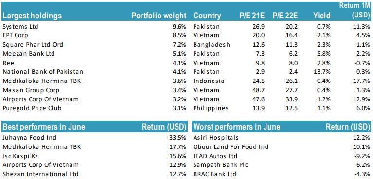 Tundra bán LPB, đưa ACV vào top 10 khoản đầu tư lớn nhất danh mục - Ảnh 1.