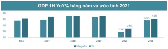 Chứng khoán BSC: Quỹ ngoại mua ròng trở lại, Vn-Index hướng về vùng 1.500 điểm trong quý 3/2021 - Ảnh 1.