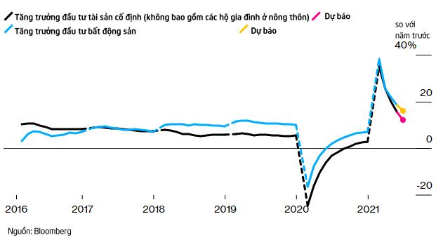Là thước đo cho sự hồi phục hậu đại dịch, kinh tế Trung Quốc ra sao trong quý II?  - Ảnh 3.