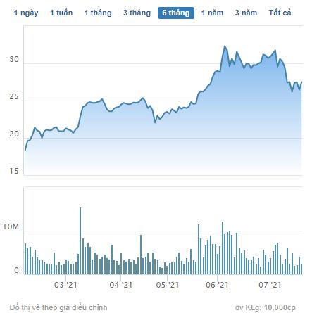 OCB chốt danh sách cổ đông phát hành 274 triệu cổ phiếu trả cổ tức tỷ lệ 25% - Ảnh 2.