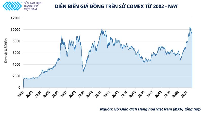 Dầu mỏ mới của thế giới trở thành điểm nóng trên thị trường đầu tư hàng hóa - Ảnh 1.