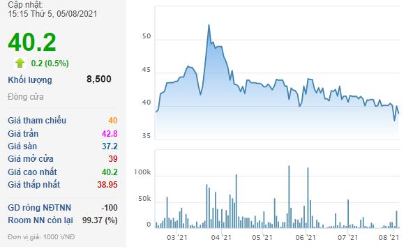 CVT chuẩn bị huy động 700 tỷ đồng trái phiếu, lãi suất cố định 10,5%/năm - Ảnh 2.