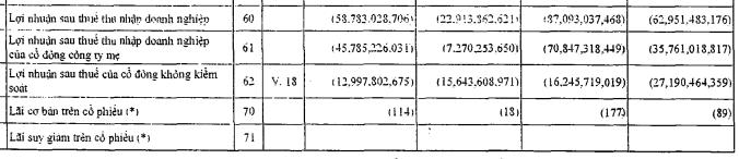 PVX: Cổ phiếu kịch trần dù báo lỗ lớn nửa đầu năm, nâng tổng lỗ luỹ kế lên hơn 4.000 tỷ đồng - Ảnh 2.