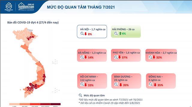 Batdongsan.com.vn: Nhu cầu bất động sản Bắc Ninh, Bắc Giang tăng trở lại - Ảnh 2.