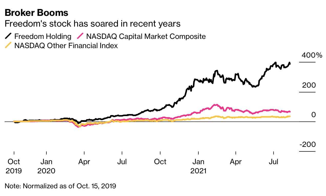 Quỹ đầu tư bí ẩn với thành tích vượt xa Phố Wall: Cổ phiếu tăng 500% trong hơn 1 năm, chuyên săn lùng những khoản đầu tư hot nhất nước Mỹ thông qua hình thức khó hiểu  - Ảnh 4.