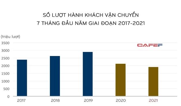 Nền kinh tế châu Á bị ảnh hưởng bởi biến thể Delta ra sao qua những con số? - Ảnh 4.