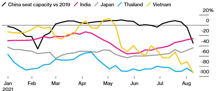 Nền kinh tế châu Á bị ảnh hưởng bởi biến thể Delta ra sao qua những con số? - Ảnh 3.
