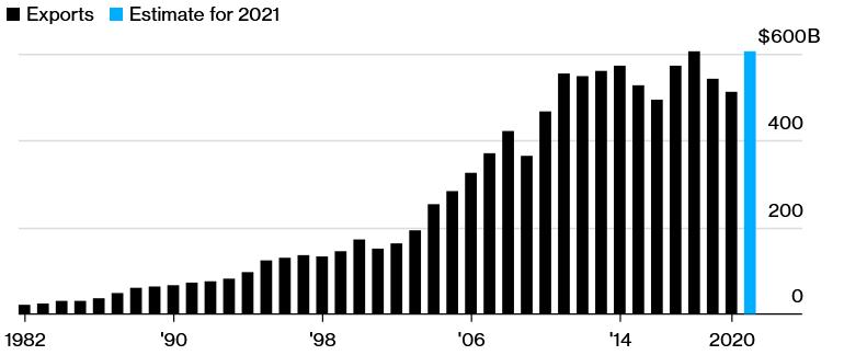 Nền kinh tế châu Á bị ảnh hưởng bởi biến thể Delta ra sao qua những con số? - Ảnh 5.