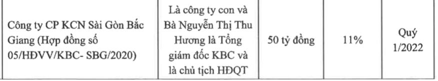 Kinh Bắc (KBC): Sẽ rót thêm 1.500 – 3.000 tỷ đồng vào Khu đô thị Tràng Cát - Ảnh 5.