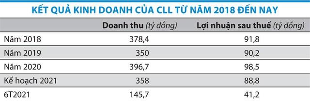 Điều gì đang xảy ra với mạng lưới vận tải biển Việt Nam và thế giới? Liệu sẽ xuất hiện hiệu ứng domino khi hàng trăm container ùn ứ, giá cước tăng mạnh? - Ảnh 3.