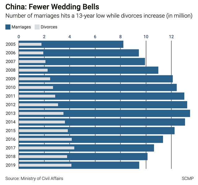 Giới trẻ độc thân - Mỏ vàng mới của kinh tế tiêu dùng Trung Quốc  - Ảnh 1.
